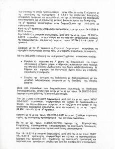 Εισήγηση 20ου Θέματος από κ. Παπαντωνίου Ιωάννη - Σελίδα 2/4