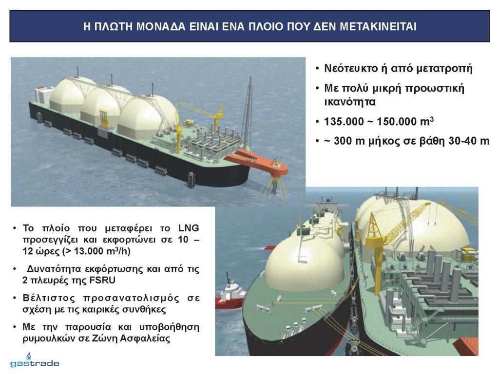 Παρουσίαση κ. Σιφναίου για την επένδυση LNG (Slide 04)