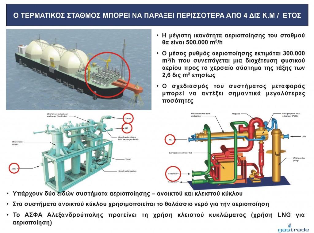 Παρουσίαση κ. Σιφναίου για την επένδυση LNG (Slide 06)