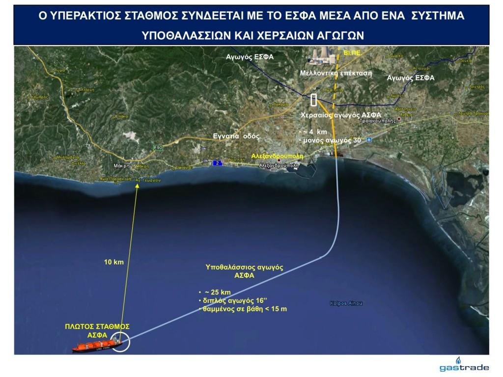Παρουσίαση κ. Σιφναίου για την επένδυση LNG (Slide 07)