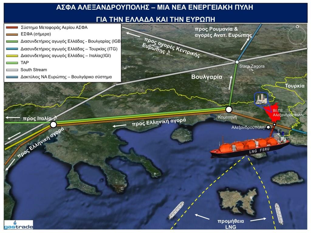 Παρουσίαση κ. Σιφναίου για την επένδυση LNG (Slide 10)