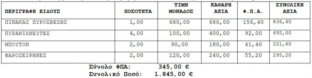 Προμήθεια ΑΠΟΚΔΑ 20/3/2012 ΑΔΑ: Β445ΟΚ1Ν-ΑΩΡ