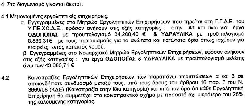 Διαπλάτυνση οδού ΟΤ164 στις Φέρες (12/4/2012)