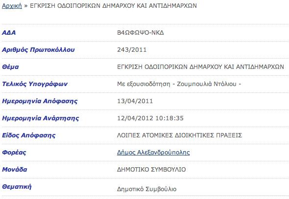Οδοιπορικά Αντιδημάρχου κ. Γκότση ένα χρόνο μετά (13/4/2011-12/4/2012)
