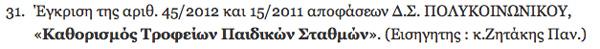 31ο Θέμα ημερήσιας διάταξης Δ.Σ. της 25/4/2012 για τα Τροφεία Παιδικών Σταθμών