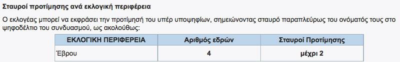 Σταυροί Σε Ψηφοδέλτια Βουλευτικών Εκλογών 2012