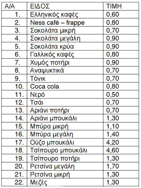 Μισθωτήριο ΚΑΠΗ Τιμοκατάλογος Προϊόντων Κυλικείου (3/8/2012)