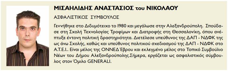 Μισαηλίδης Τάσος, πρόεδρος Δ.Σ. Κατασκηνώσεων Μάκρης
