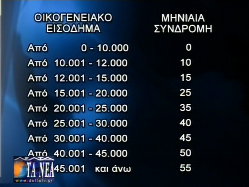Μειώσεις στα τροφεία των παιδικών σταθμών - Δέλτα Τηλεόραση 15/8/2012