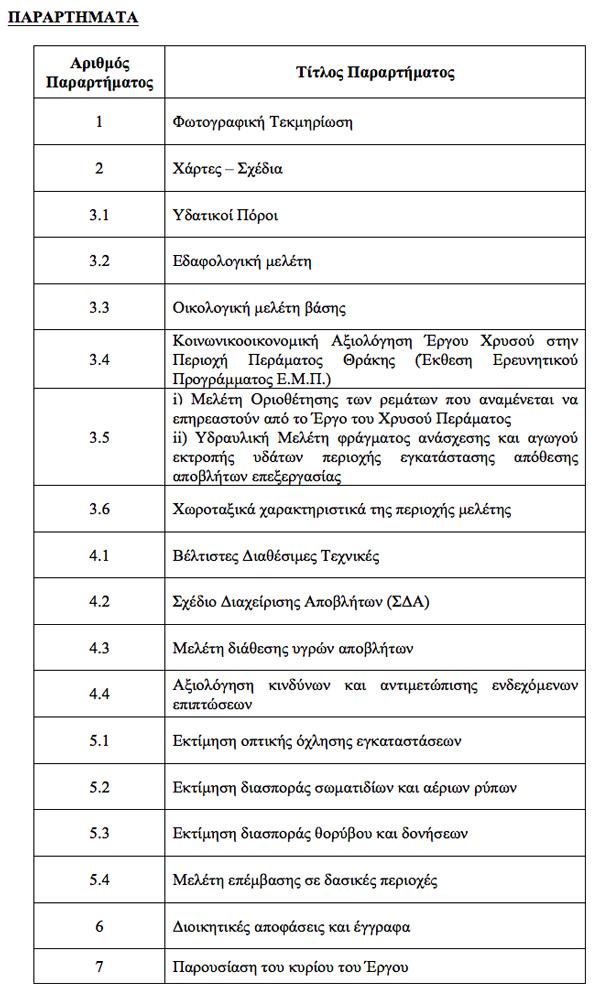 Κατάλογος Παραρτημάτων - Μελέτη Περιβαλλοντικών Επιπτώσεων Μεταλλευτικών & Μεταλλουργικών Εγκαταστάσεων στο Πέραμα Ν. Έβρου