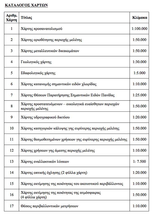Χάρτες - Μελέτη Περιβαλλοντικών Επιπτώσεων Μεταλλευτικών & Μεταλλουργικών Εγκαταστάσεων στο Πέραμα Ν. Έβρου