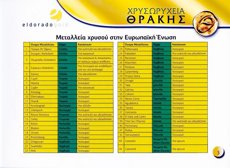 """Φυλλάδιο """"Χρυσωρυχεία Θράκης ΑΕ"""" Σελ.03 (μοιράστηκε την 3/10/2012 στο Περιφ.Συμβ.)"""