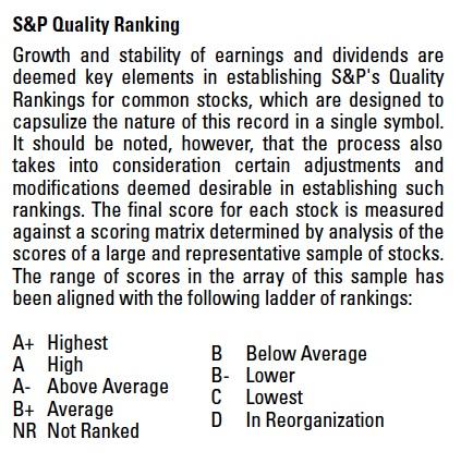 Πληροφορίες για το σύστημα αξιολόγησης της Standard & Poor's (από την έκθεση αξιολόγησης της Eldorado Gold την 29/9/2012)