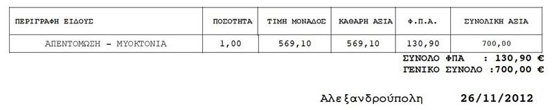 Δαπάνες απεντόμωσης-απολύμανσης έτους 2012 για το Πολυκοινωνικό (ΑΔΑ: Β4ΣΦΟΚ9Β-ΤΚΛ)