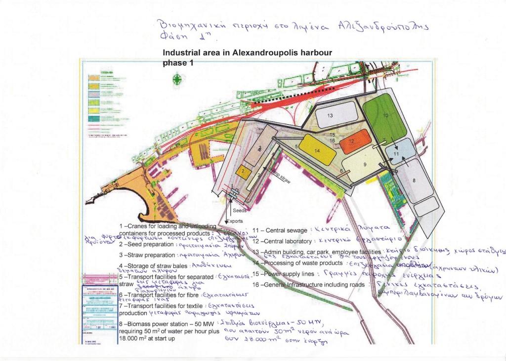 Επενδυτική πρόταση Μονάδας Μεταποίησης Βιομάζας Σελ.04