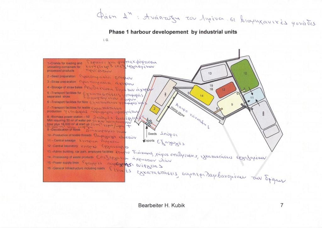 Επενδυτική πρόταση Μονάδας Μεταποίησης Βιομάζας Σελ.07