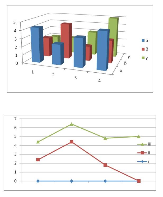 Ειδική Συνεδρίαση ΔΣ 24/07/2013 - Εισήγηση δημοτικού συμβούλου Χρήστου Κατσαντούρα