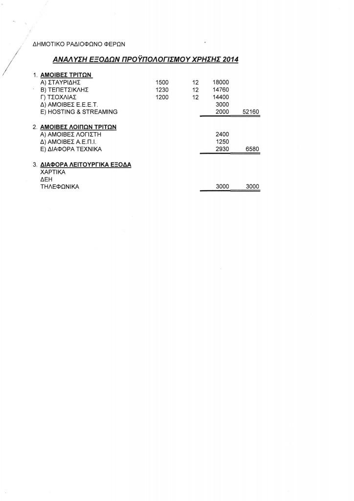 Δημοτική Επιχείρηση Ραδιοφωνίας Φερών - Ανάλυση Εξόδων Προϋπολογισμού Χρήσης 2014