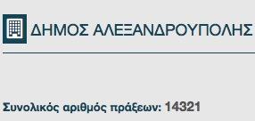 Συνολικός αριθμός πράξεων Διαύγεια δήμου Αλεξ/πολης την Τρίτη 29/7/2014 ώρα 08:57