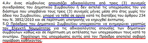 Υποχρέωση προέδρου Δ.Σ. ενημέρωσης του γ.γ. της Αποκεντρωμένης Αυτοδιοίκησης για συνεχείς αδικαιολόγητες απουσίες δημοτικών συμβούλων (ΑΔΑ: Β4ΜΦΩΨΟ-ΨΧΓ, Κανονισμός Λειτουργίας Δ.Σ. Αλεξανδρούπολης)