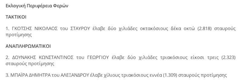 Σταυροί προτίμησης δημοτικών εκλογών 18/5/2014 Δημοτικής Ενότητας Φερών (Απόφαση Ανακήρυξης Αιρετών Συμβούλων, 4/6/2014 Πρωτοδικείο Αλεξανδρούπολης)