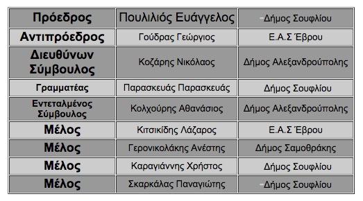 """ΔΣ Δημοσυνεταιριστικής """"Έβρος"""" Α.Ε. (ιστοσελίδα εταιρείας 11/11/2014 - ανενημέρωτα στοιχεία)"""