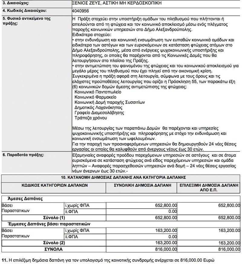 Απόφαση Ένταξης της Πράξης: Ξένιος Ζευς - Κοινωνικές Δομές Αντιμετώπισης Φτώχειας στο Δήμο Αλεξανδρούπολης (ΑΔΑ: ΒΕΑΙΛ-68Ψ)