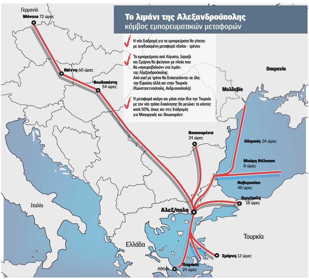Το λιμάνι της Αλεξανδρούπολης κόμβος εμπορευματικών μεταφορών (Εφημερίδα Ημερησία, 23/5/2015)