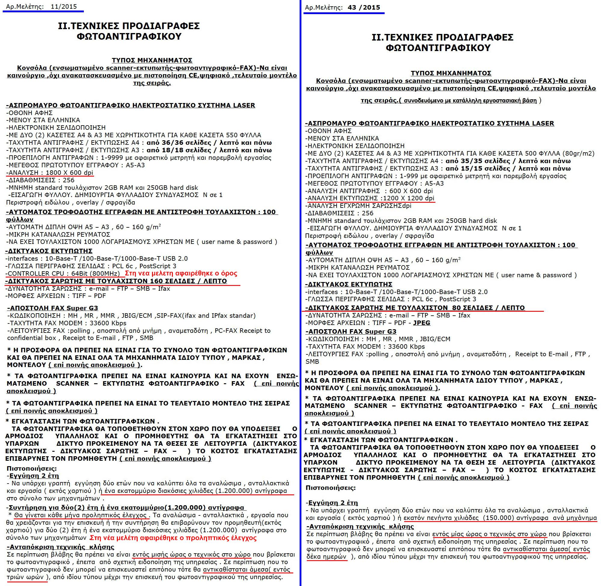 Διαφορές μελετών 11 & 43 του 2015 σχετικά με την προμήθεια 10 φωτοαντιγραφικών και τη συντήρησή τους