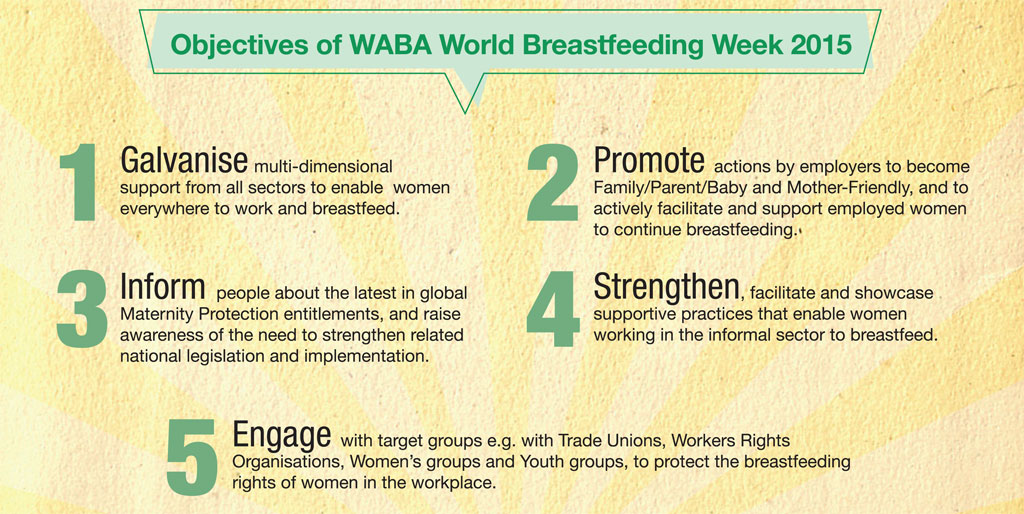 WABA World Breastfeeding Week Objectives (1-7 August 2015) The WBW 2015 theme on working women and breastfeeding revisits the 1993 WBW campaign on the Mother-Friendly Workplace Initiative.