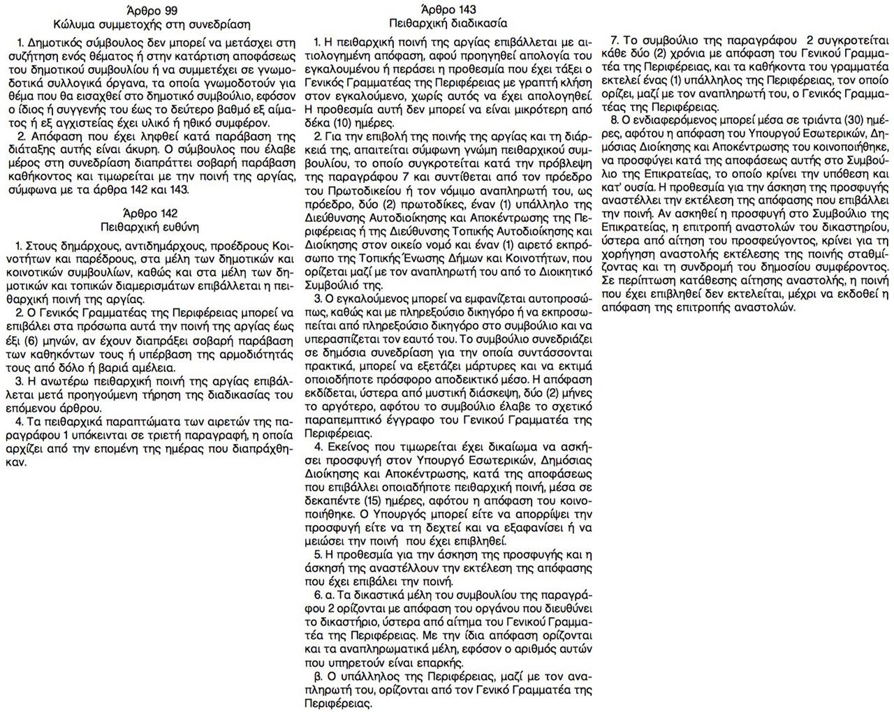 Άρθρα 99, 142 & 143 του Κώδικα Δήμων & Κοινοτήτων (Ν. 3463/2006)